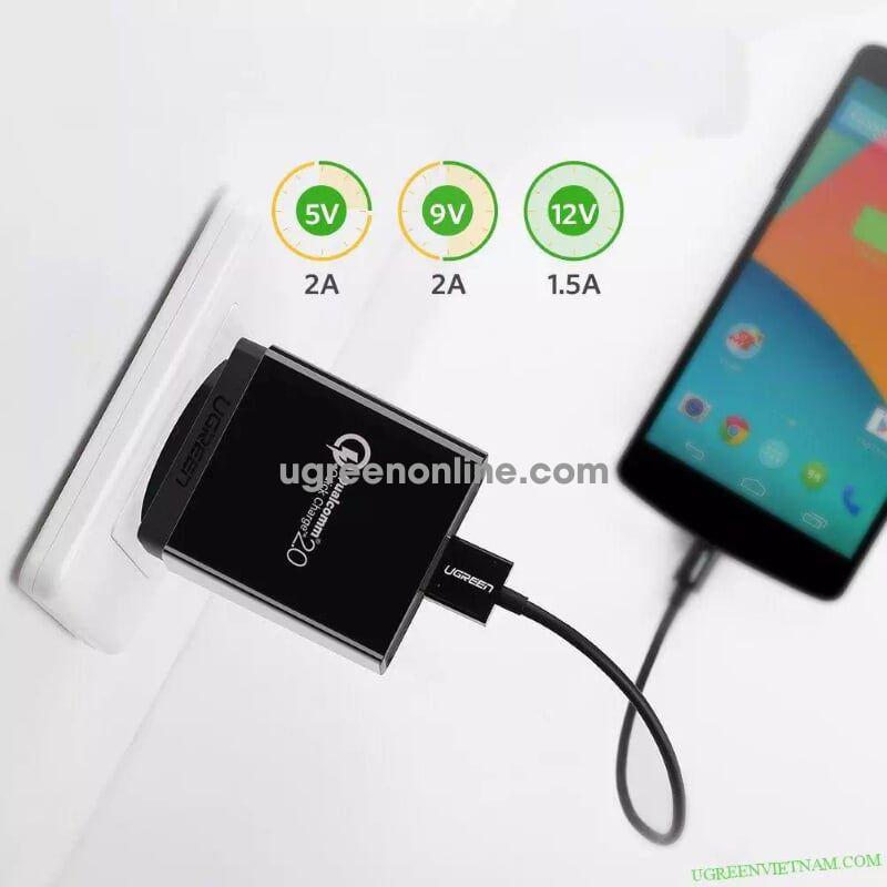 Ugreen 30387 3.0 30W Quick Charge Usb Charger Sạc Nhanh Qc3.0 Black Cd122