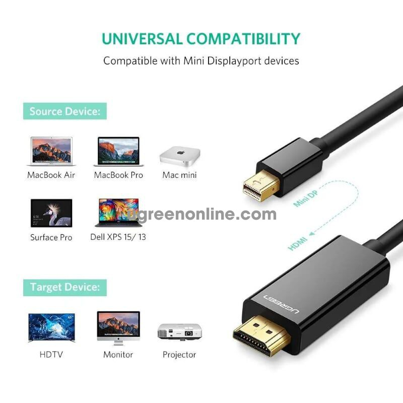 Ugreen 10455 3m mini dp male to hdmi cable cáp MD101