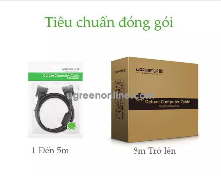Ugreen 11635 Cáp VGA dài 20m VGA Male to Male Cable 20m VG101