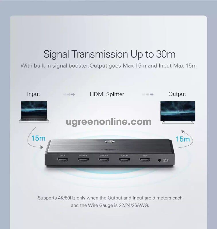 Ugreen 50708 1X4 Hdmi 2.0 Splitter Support 4K*2K@60Hz 1080P Cm187