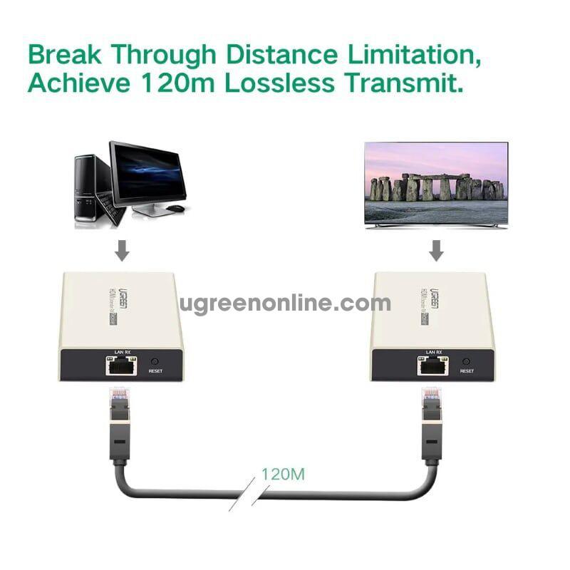 Ugreen 30945 120m hdmi single extender transmitter by cat5e 6 with ir control hợp kim kẽm mm116