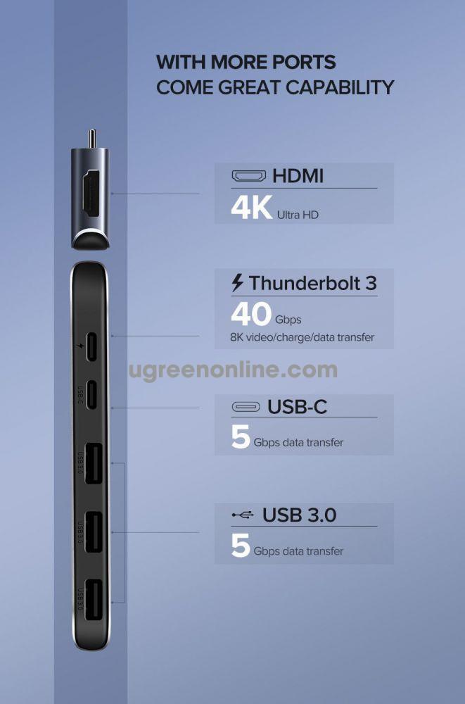 Ugreen 50775 dual usb c to 3*usb 3.0 + usb c female + pd converter xám cm206