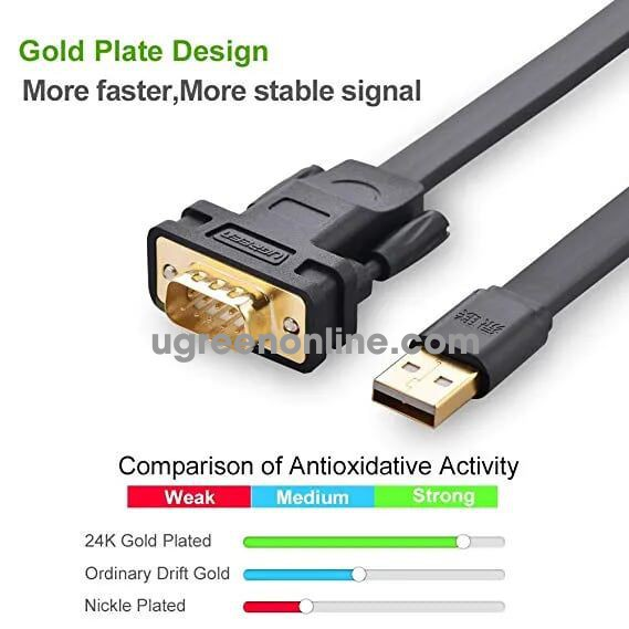 Ugreen 20208 1.5m usb 2.0 to db9 rs 232 adapter cable ftdi chipset cr107