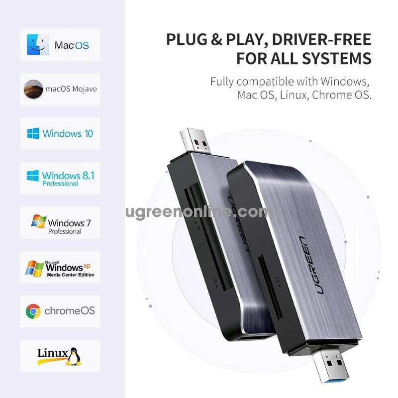 Ugreen 50541 usb 3.0 multifunctional card reader 50541